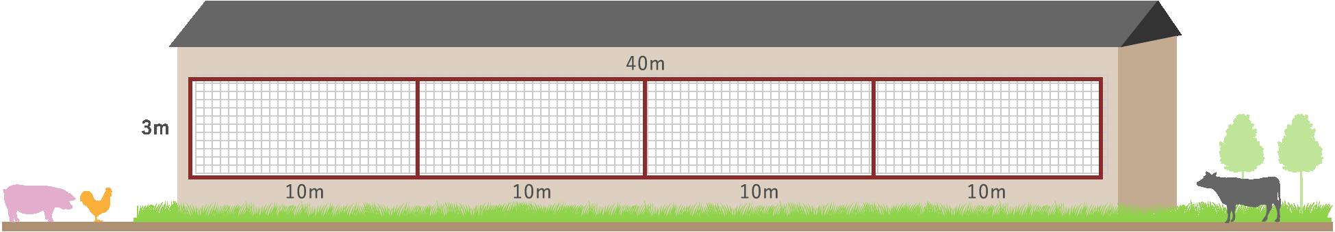 ex.高さ3m横幅40m(柱間隔10m)の開口部の場合