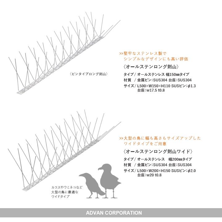 鳥の種類からピンの高さ、設置条件で台座のサイズを選択