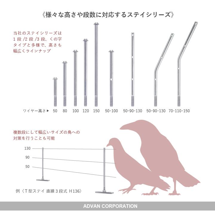 鳥の体高にあわせて、動きを邪魔する高さを選ぶ